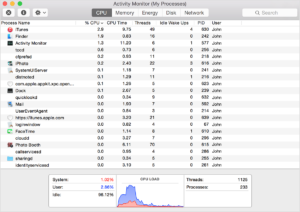 Task Manager on Mac: Guide to Activity Monitor